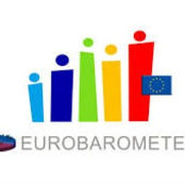 Priorità italiani lotta a disoccupazione, nell'Ue è il clima