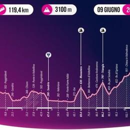 Anche il Giro Under 23   si decide da noi